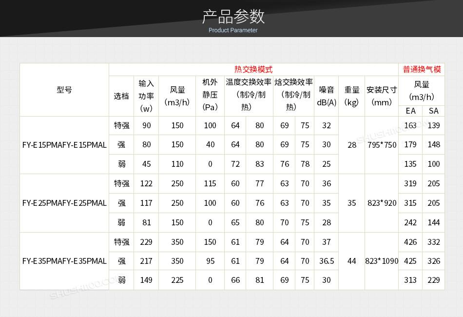 FY-E15、E25、E35PMA(L).jpg
