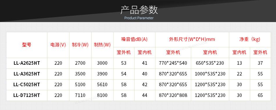 LG single系列单元机.jpg