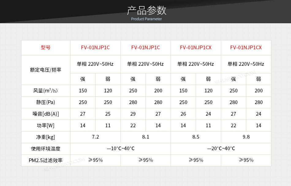 新风FV-01NJP1C、FV-02NJP1C.jpg