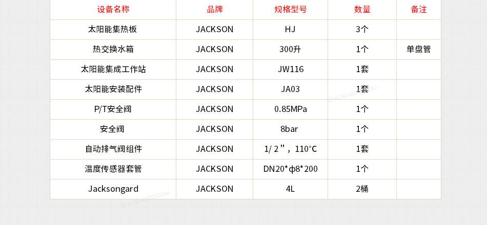 1556捷森太阳能J300_02.jpg