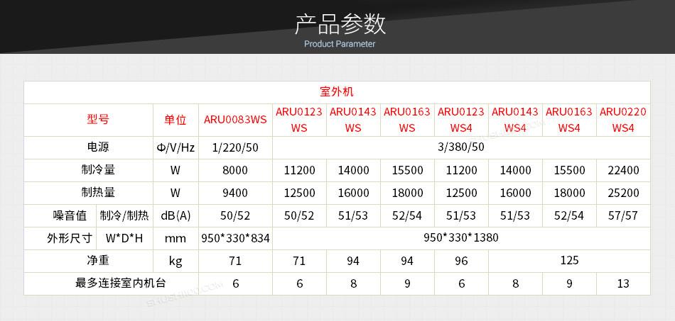 LG Multi VS系列.jpg