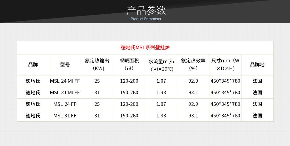 徳地氏MSL系列壁挂炉.jpg