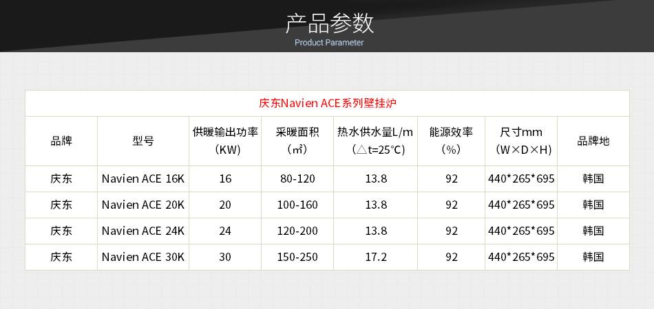 庆东Navien ACE系列壁挂炉.jpg