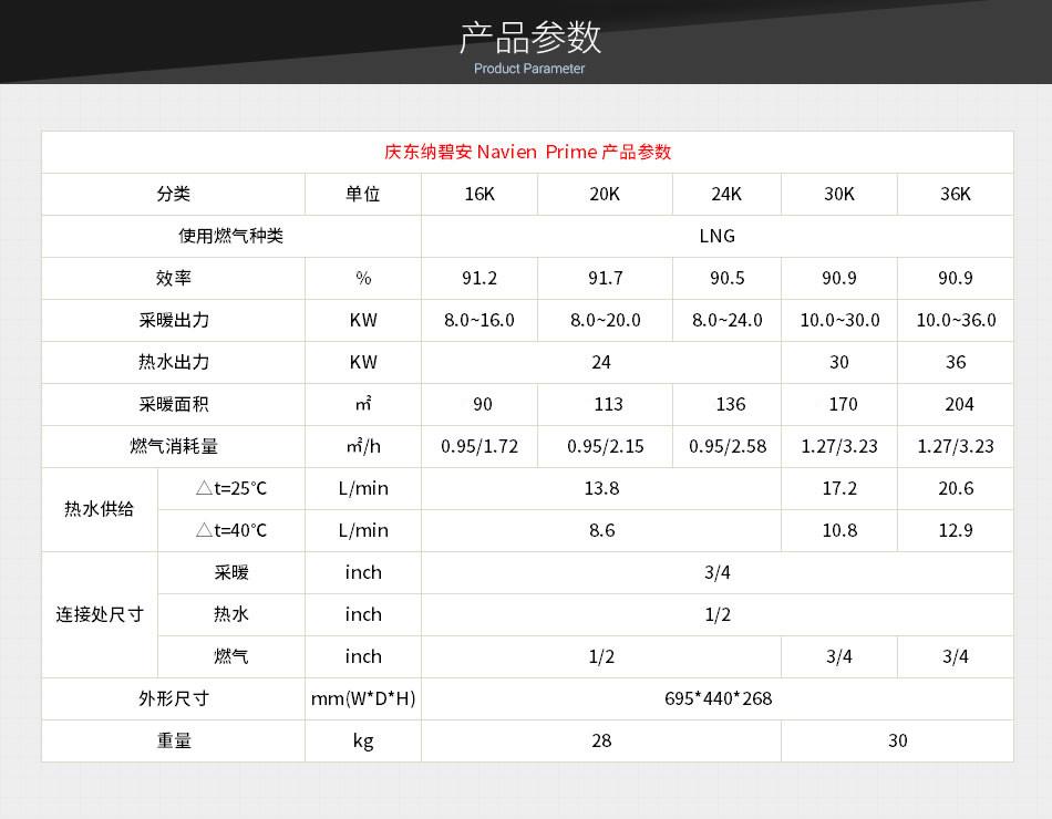 庆东纳碧安 Navien  Prime 产品参数.jpg