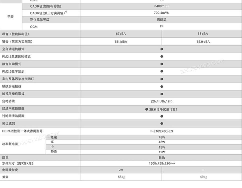 松下F-P16X8C-ESW-商品详情_10.jpg
