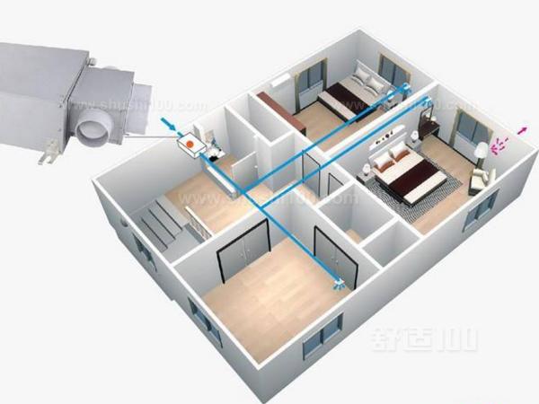 新风系统价位—安装一套家用新风系统需要多少钱