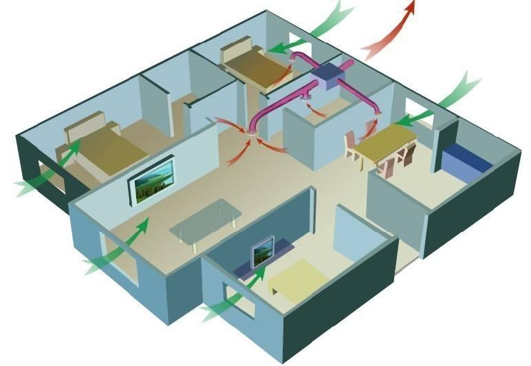 新风系统除尘—新风系统除尘的功能介绍