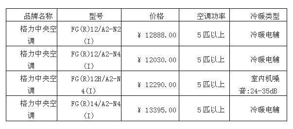 格力家用中央空调价格表—格力家用中央空调价格表介绍