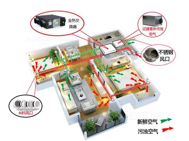 辽宁新风电脑电路图