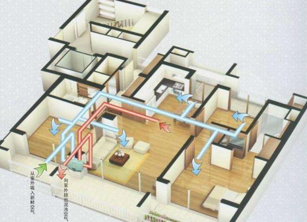 别墅新风系统—别墅安装新风系统意义及注意事项