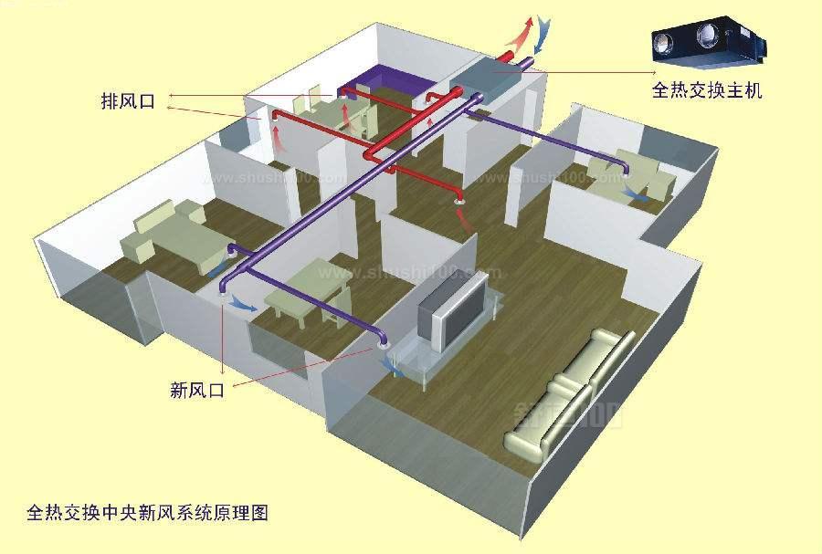 辽宁新风ecu15电路图