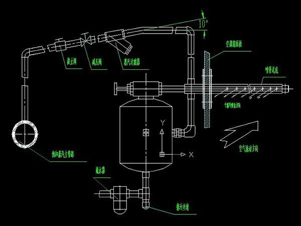 蒸汽加湿器—蒸汽加湿器的作用及使用注意