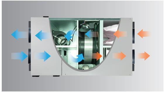新风换气机工作原理图—新风换气机工作原理和特点介绍
