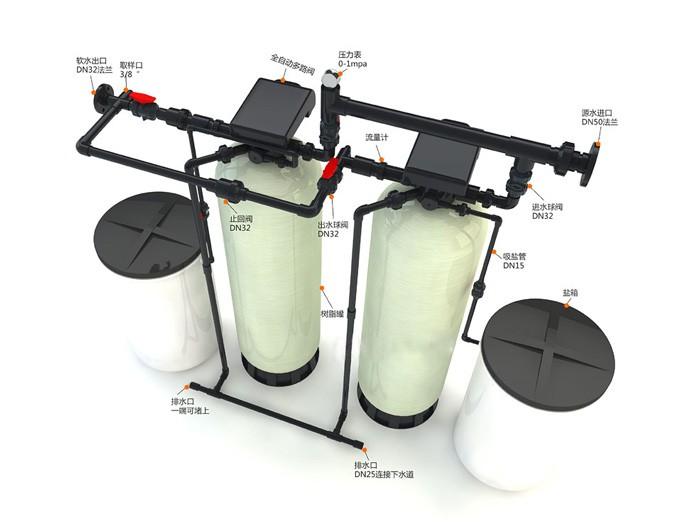 软化水处理设备价格—软化水处理设备价格分析