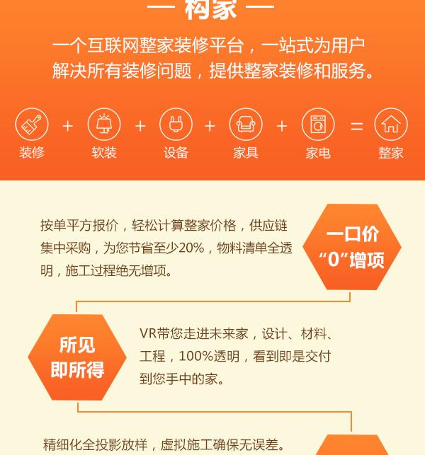 构家设计优惠活动600px_02.jpg