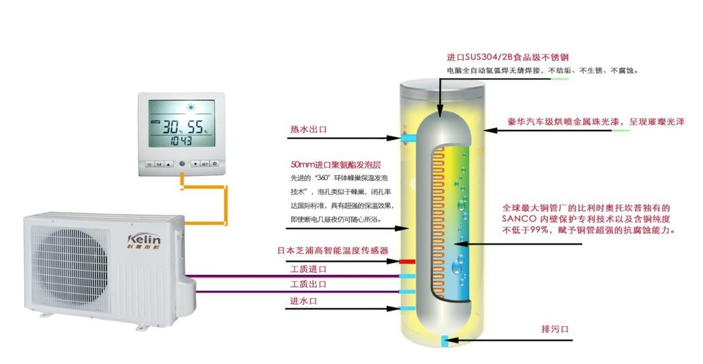 空气能热水器换热器—工作原理和特点介绍