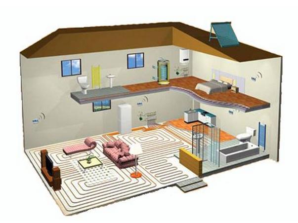 别墅采暖的最佳方式—最佳方式介绍