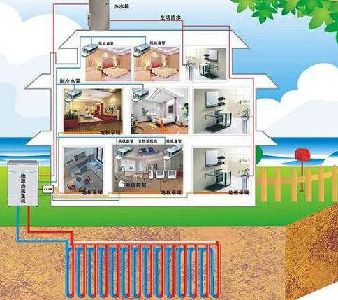 武汉地源热泵—武汉地源热泵发展有哪些优势