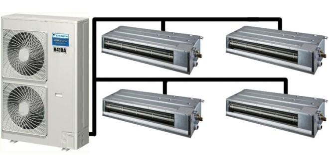 一拖五中央空调价格—一拖五中央空调的价格计算