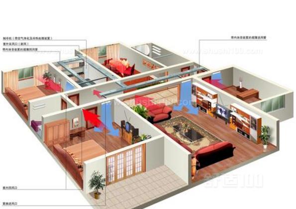 舒适100(shushi100.com)是国内最大的舒适集成O2O服务平台,业务范围涵盖采暖、中央空调、新风系统、中央净水、中央热水、中央除尘、太阳能、智能家居等八大舒适集成领域,致力于正品低价、一站到家,为用户打造专业、诚信、快捷、跨地域的一站式服务平台。09年成立至今已累计服务行业用户近10万户。   舒适100与三菱重工、特灵、LG、德地氏、松下、恩美特、热德等市面主流国际品牌展开战略合作,实现厂家垂直供货,让利终端用户。线上通过舒适100官方网站提供多品牌、多系统、多户型,价格透明的舒适集成