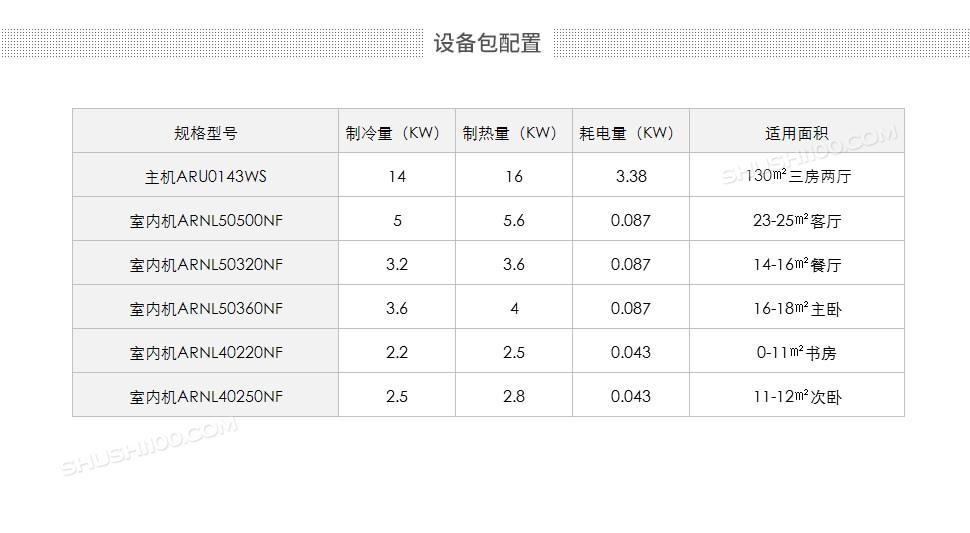 LG氟系统空调机组(设备包)2_13_13.jpg