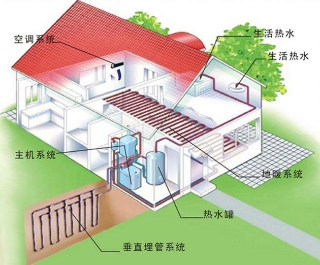 地源热泵主机价格—不同品牌的地源热泵主机价格介绍