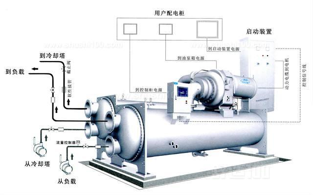 生能空气能热水器好吗_生能空气能热水器官网_空气能 三联供