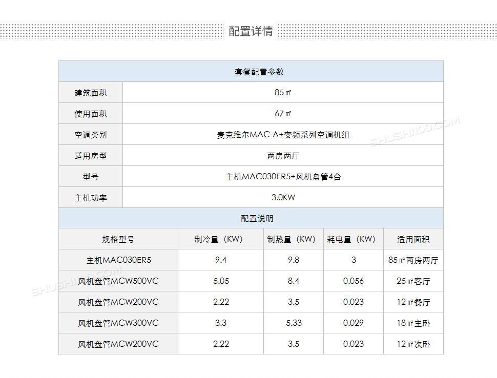 配置表_01.jpg