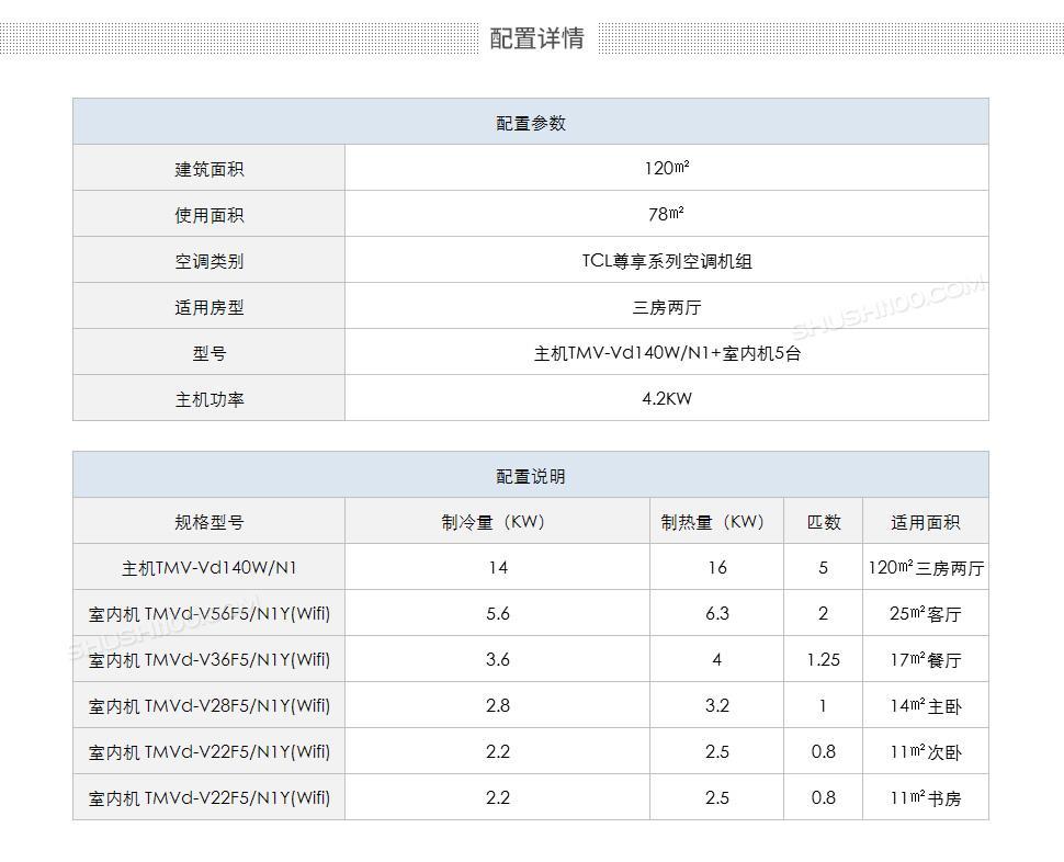 TCL尊享 精选设备包系列 三房两厅㎡.jpg