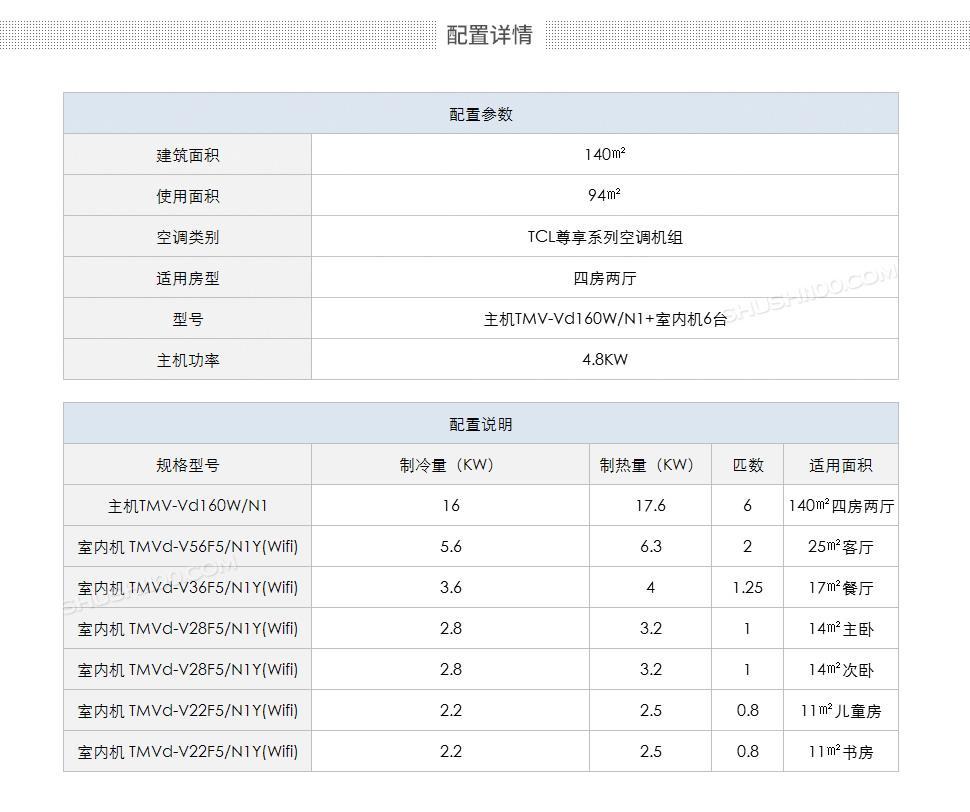 TCL尊享 精选设备包系列 四房两厅㎡.jpg