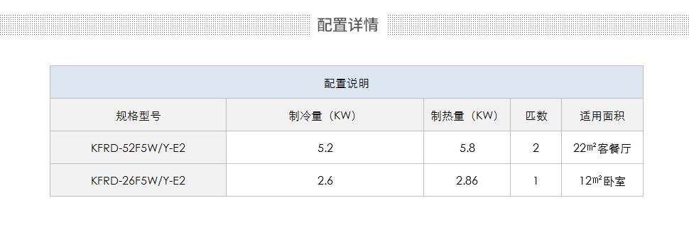 TCL空调U系列风管机 精选设备包系列 一房一厅㎡ 两套.jpg