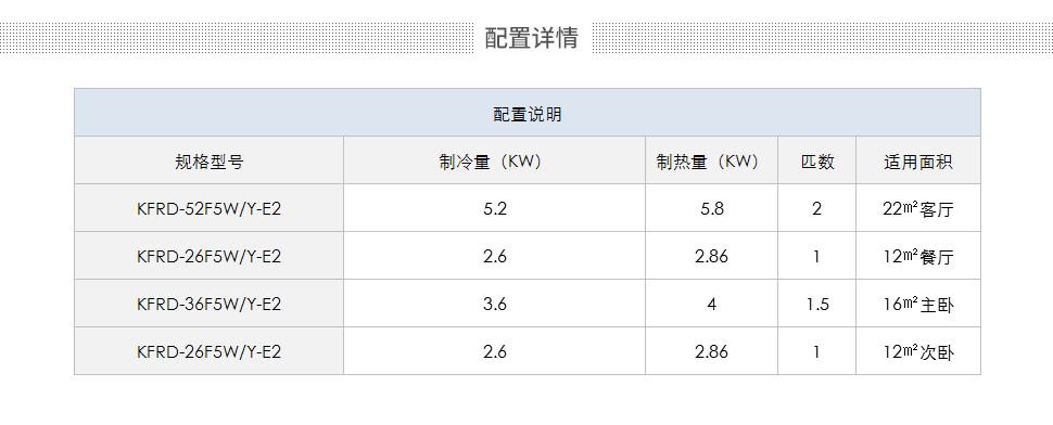 TCL空调U系列风管机 精选设备包系列 两房两厅㎡ 四套.jpg