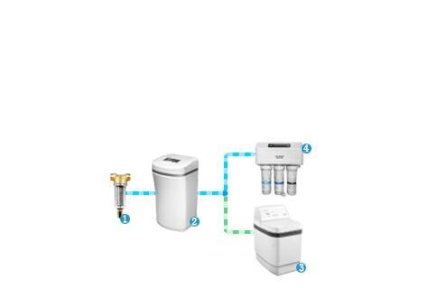 史密斯全屋净水系统—史密斯全屋净水系统好吗