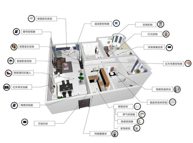 家居智能系统品牌—家居智能系统品牌介绍