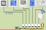 智能家居产品解析——地暖温控器