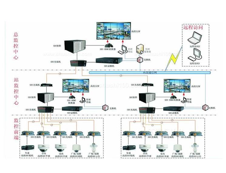 家用摄像头监控系统—家用摄像头监控系统的品牌推荐