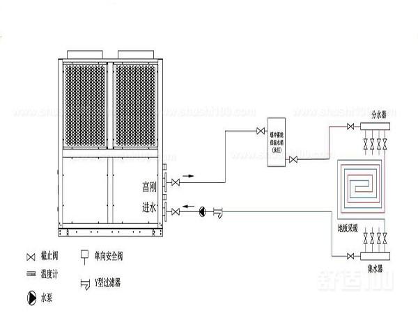 空气能热泵采暖价格—空气能热泵与各种采暖设备运行费用对比