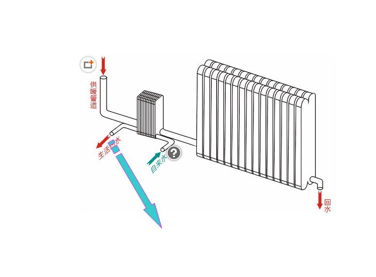 家用地暖换热器—家用地暖换热器品牌推荐