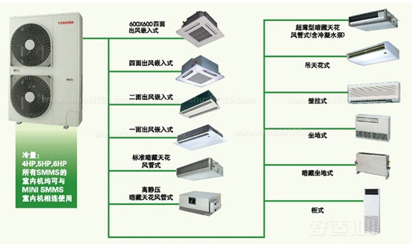 什么是多联机空调-多联机空调的安装图及优缺点介绍