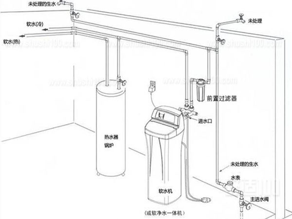 1.软水机的安装面应坚固结实,其承载能力不低于软水机重量的2.5倍以上,且最少不低于80KG。同时,应考虑软水机的安装管路布置、噪声、环境温度等要求。 2.测量自来水压力(适宜范围:0.15-0.6Mpa),用压力表测量用户的的自来水压力是否满足软水机产品说明规定的压力范围,低于或高于规定压力则需安装增压泵或减压阀,确保设备的正常运行。 3.