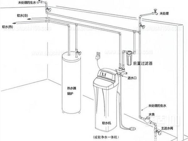 家用软水机安装—家用软水机怎么自行安装?