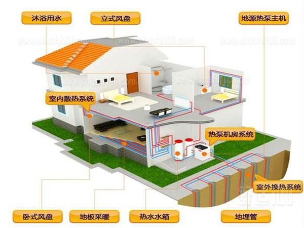 地源热泵系统优缺点—地源热泵系统优缺点的具体解析