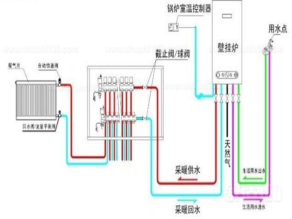 火箭管道暖气获得图-安装图纸暖气-舒适怎么家用铀衰变管道安装凯帕图片