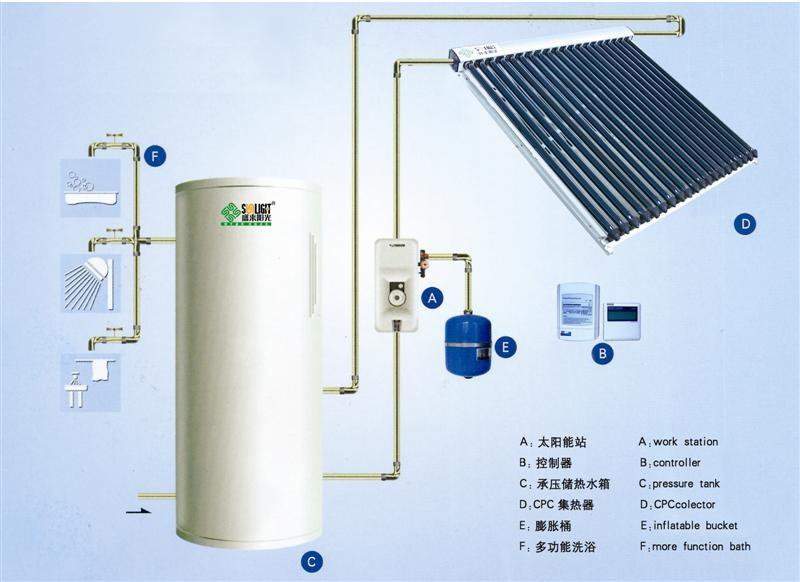 壁挂式太阳能热水器价格—壁挂式太阳能热水器价格行情