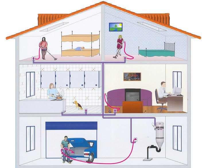 霍尼韦尔中央除尘—霍尼韦尔中央除尘系统好用吗
