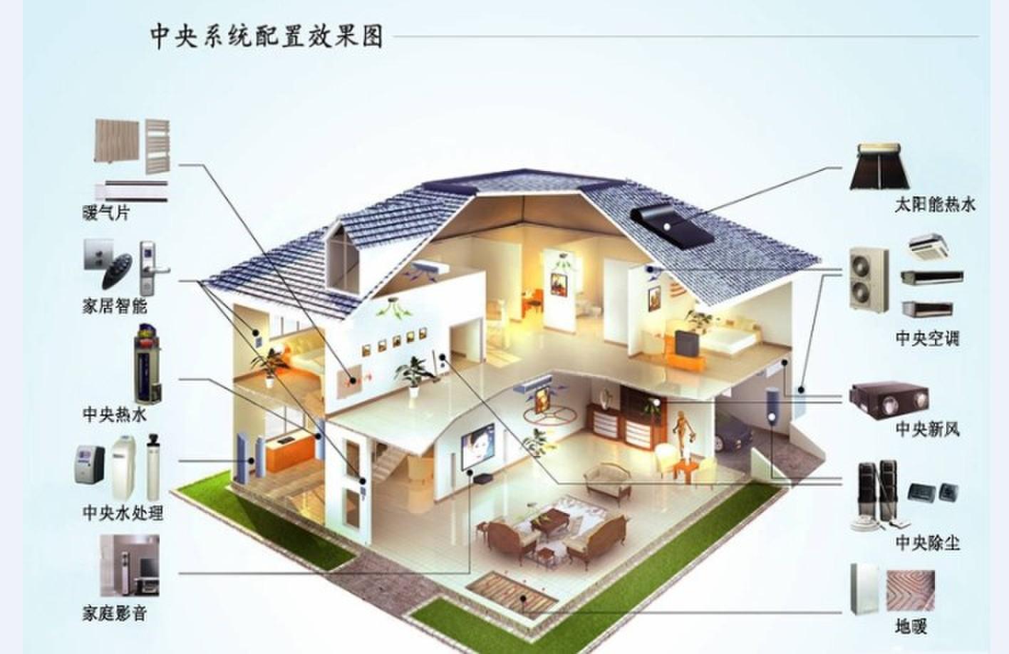 智能家居系统方案—别墅智能家居系统方案内容