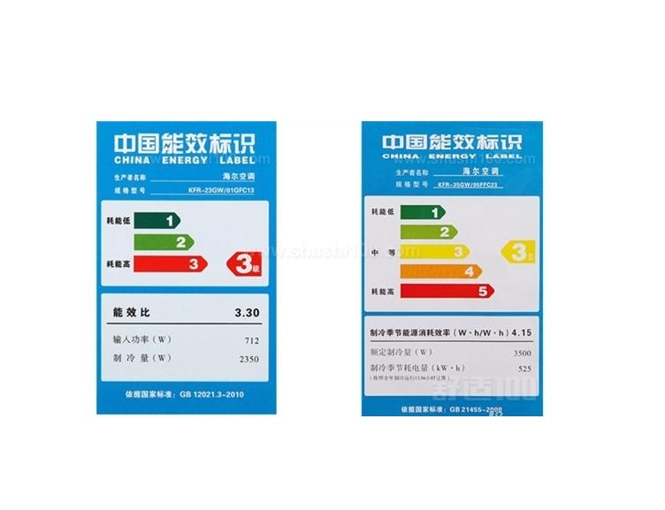 目前,1级能效的定频空调达到3000W的制冷量每小时仅用电0.83度,3级能效定频空调达到同样制冷量需要每小时耗电近1度。而已停止生产销售,但仍在许多家庭中使用的原4、5级能效空调,达到同样的制冷指标,需要耗电近1.5度。如果按照一天使用空调5小时计算,一天下来,现行1级空调比原有5级空调可以每天省电3.
