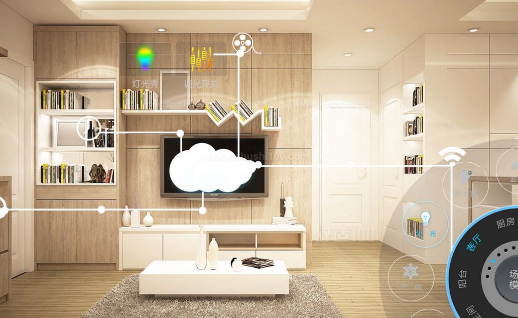 紫光物联智能家居—紫光物联智能家居的安全方案组成