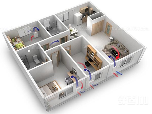 室内空气污染问题,选新风系统与空气净化器哪个更好?