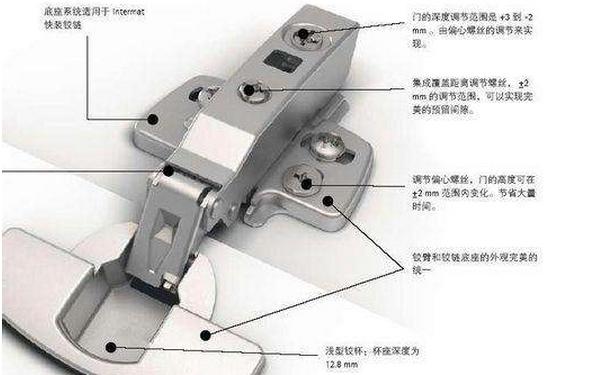衣柜門合頁安裝方法 如何調整衣柜門鉸鏈